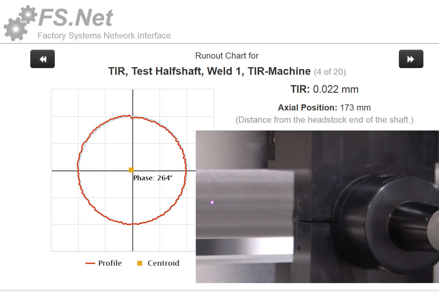 Manufacturing Process Verification